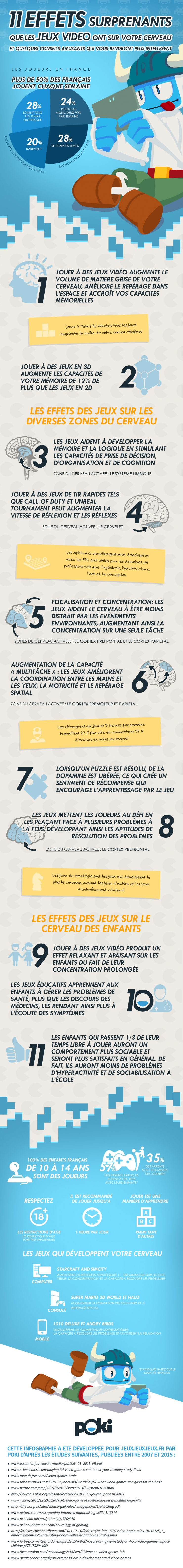 infographie-jeux-video